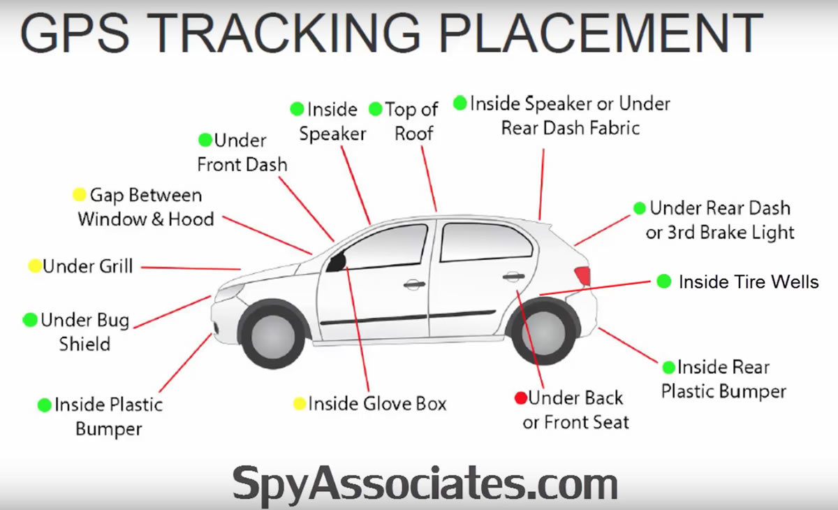 Hidden Gps Tracker For Car >> What Is Gps Tracking How Does A Gps Tracker Work